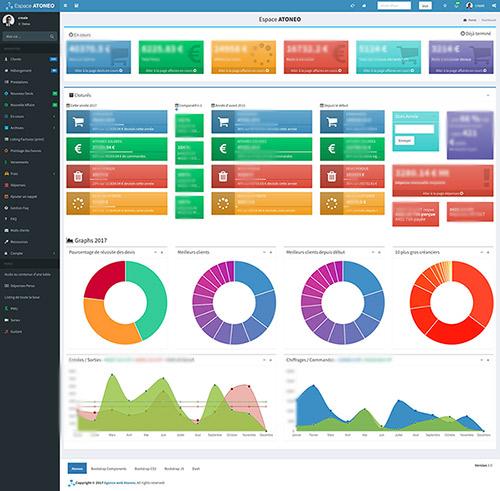 Tableau de bord Logiciel Gestion de projet, ERP CRM optimisation entreprise